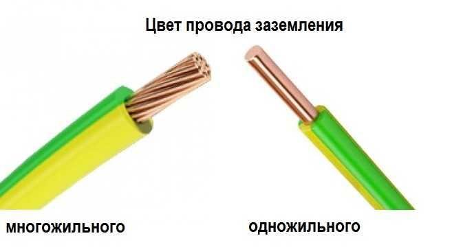 провода по цветам в электрики