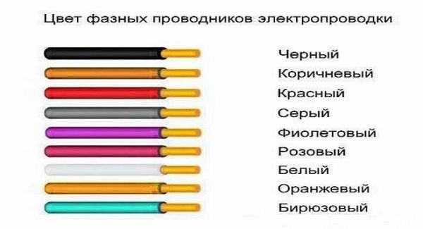 цвет проводов в электропроводке
